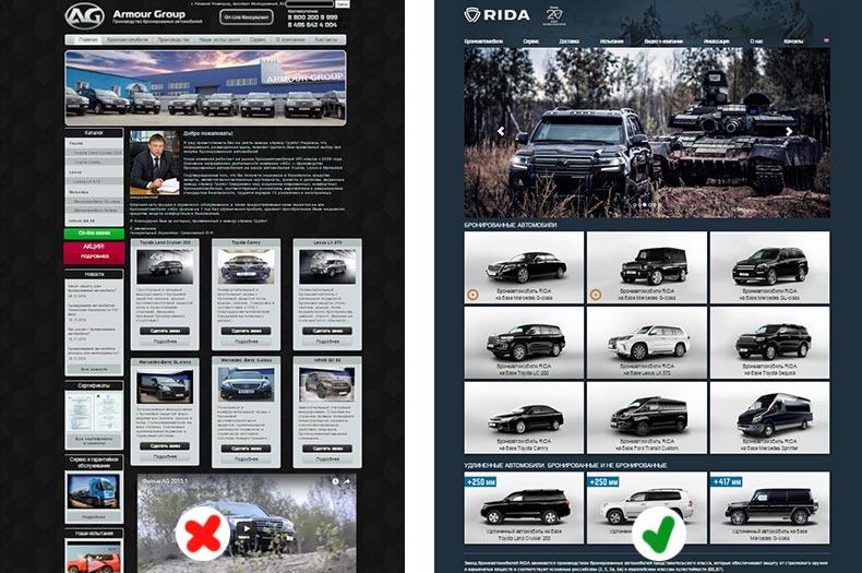Анализ дизайна сайта
